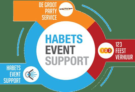 habets1